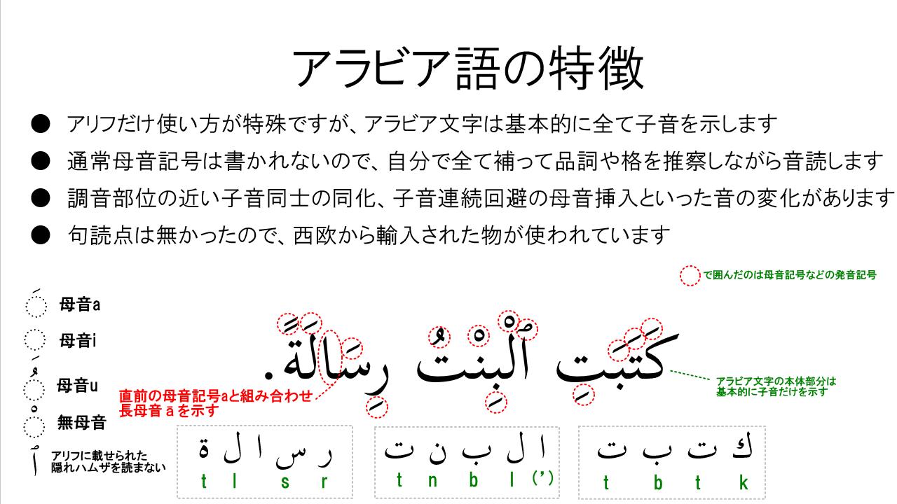 名前 アラビア 語